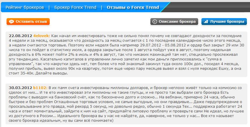 Fx trend ru